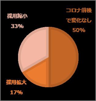 メーカー-1