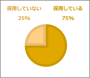 人材・BPO・コールセンター