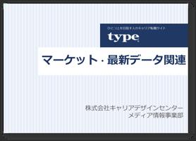 type-job-market-trend